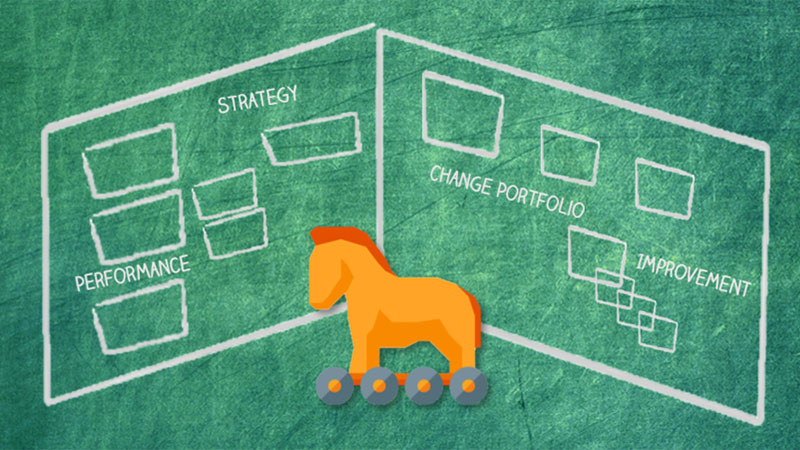 Obeya - the 'trojan horse'​ for changing leadership behaviour